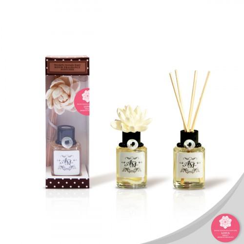 Lotus Room Fragrance...