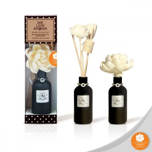 Gardenia Room Fragrance...